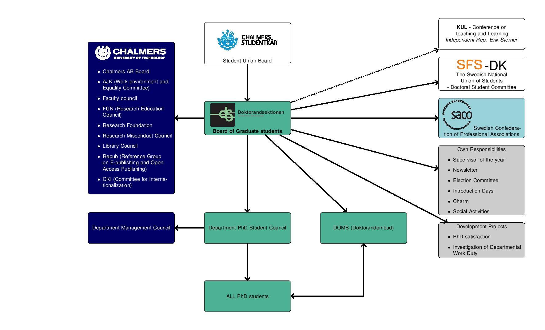 organizationalchartpublic-page-001